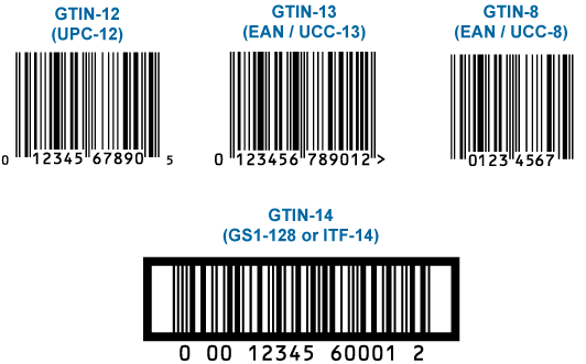 GTIN examples