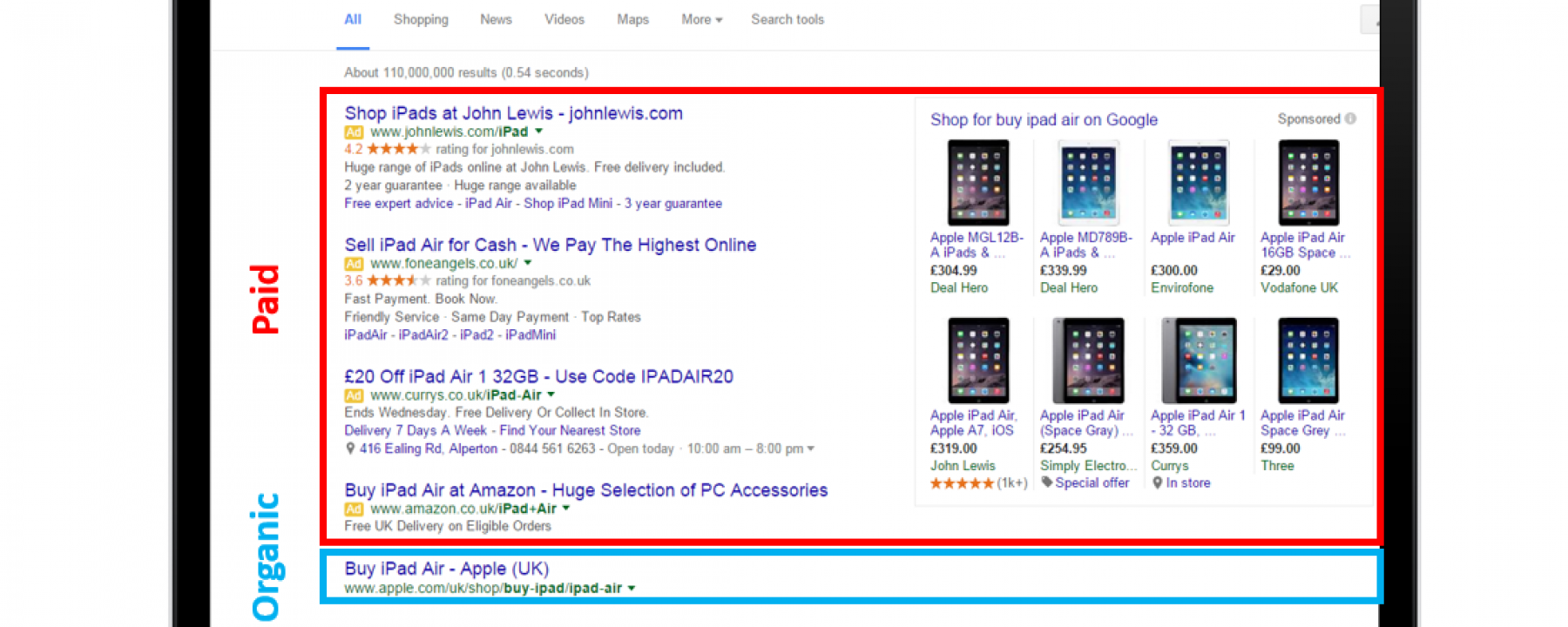 PPC hubbub - Google SERP - Product Listing Ads