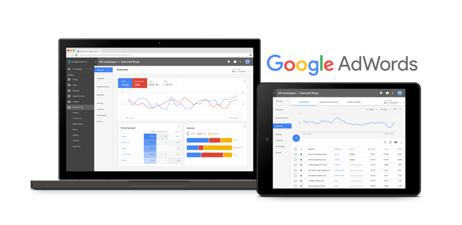 Sourse: Google Inside Adwords, 2016