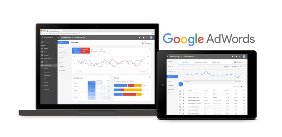 Sourse: Google Inside Adwords, 2016