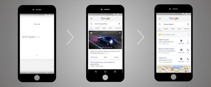 PPC hubbub - Model Automotive Ads