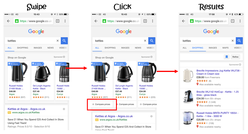 PPC hubbub - Google Shopping Results