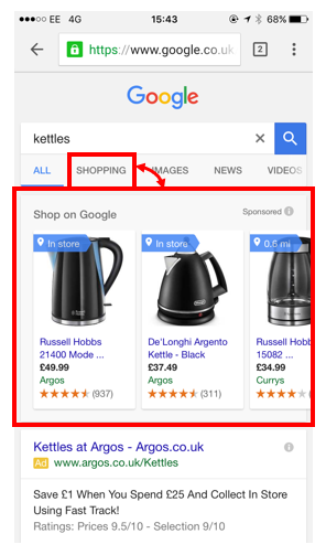 PPC hubbub - Google Shopping Tab vs SERP