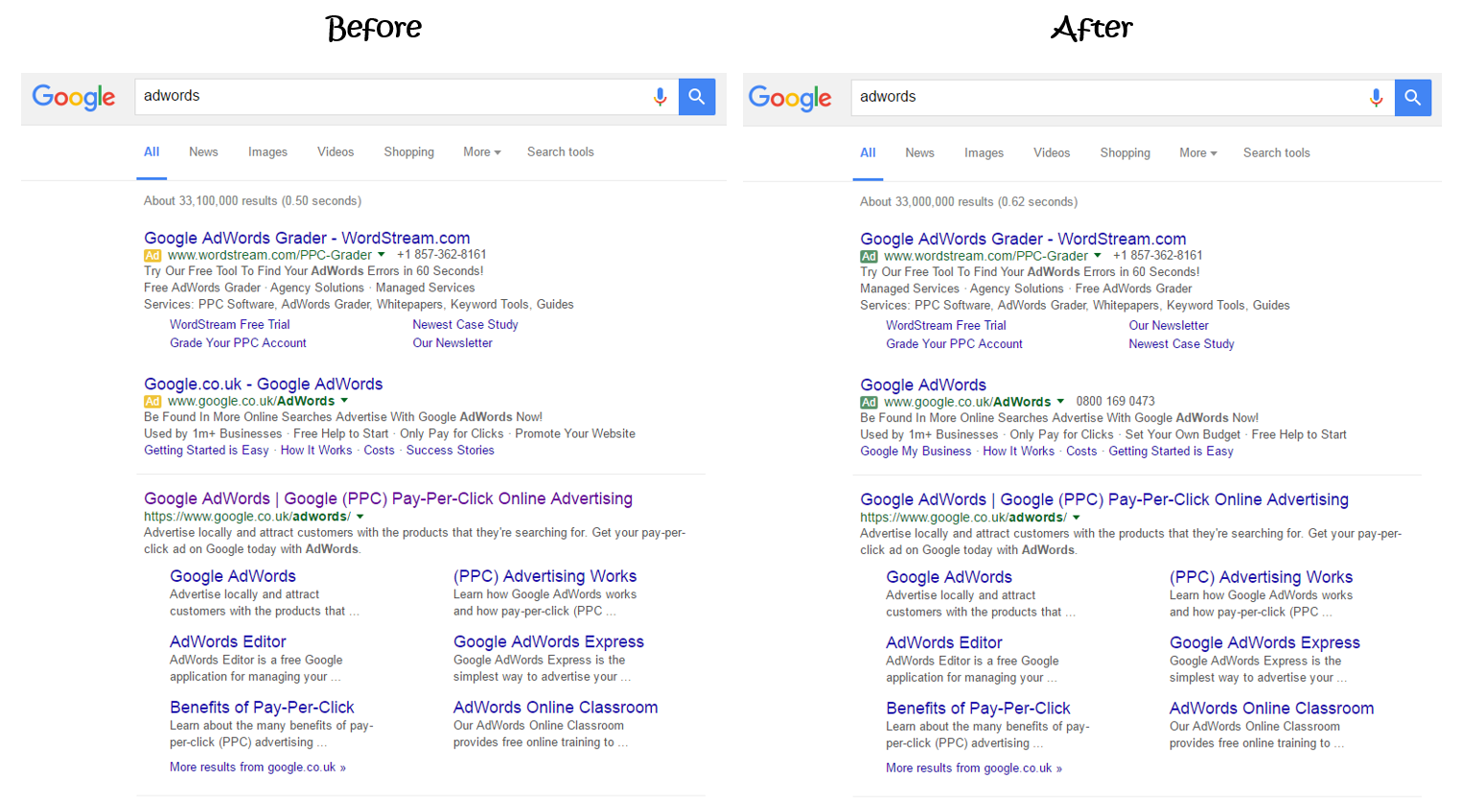 PPC hubbub - Green Ad Label - Before & After