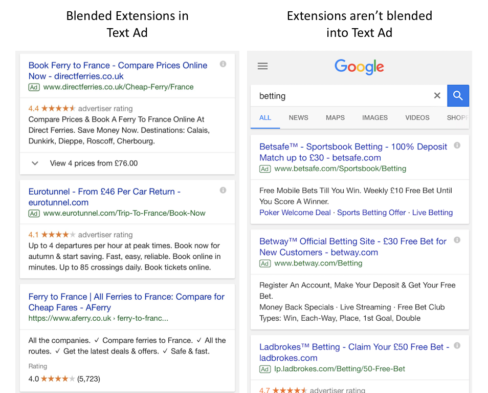 PPC hubbub - New Google Ad Formats