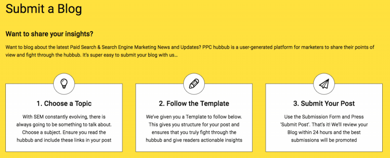 PPC hubbub - Submit Blog