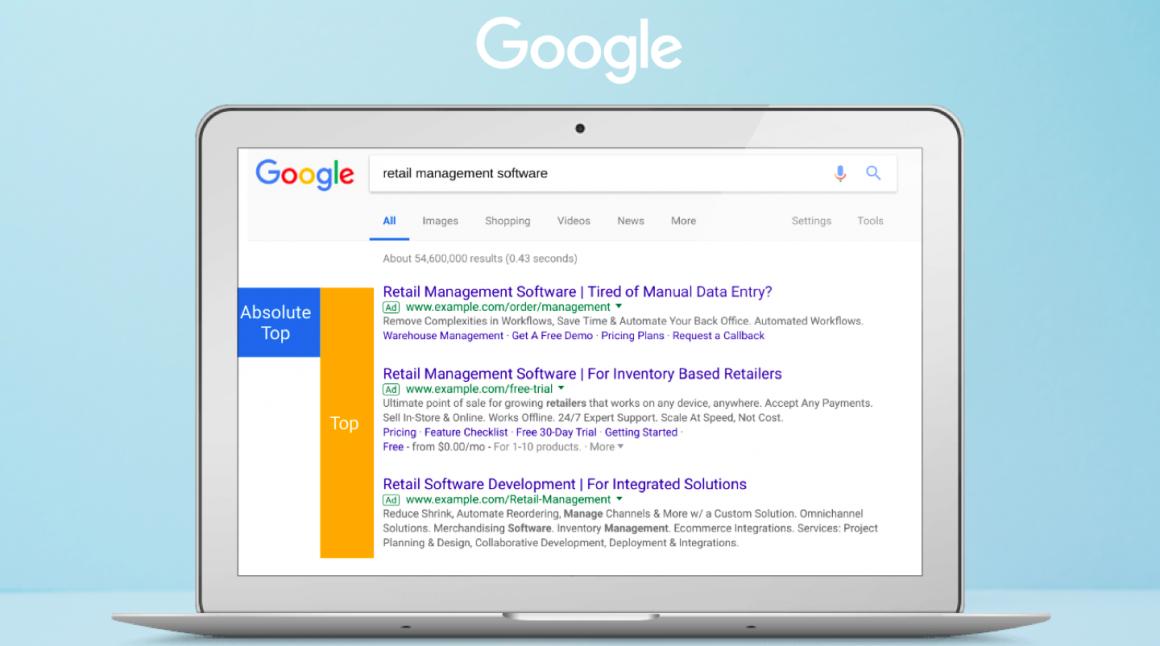 PPC hubbub - Google Ads Positions
