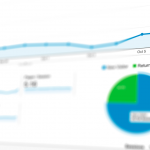 Impression Share & Competitive Metrics for Audiences in Google Ads